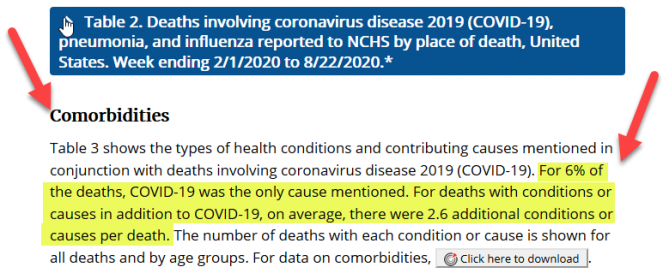 https://eriecountyreport.com/wp-content/uploads/2020/08/cdc-covid-6-percent.png